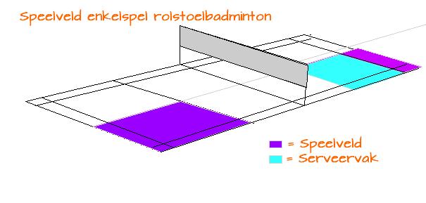 Enkelveld rolstoelbadminton